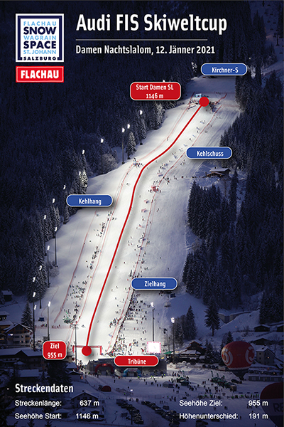 Race informations about the Audi FIS Ladies Night Slalom ...